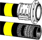 Oil and fuel hose STW
